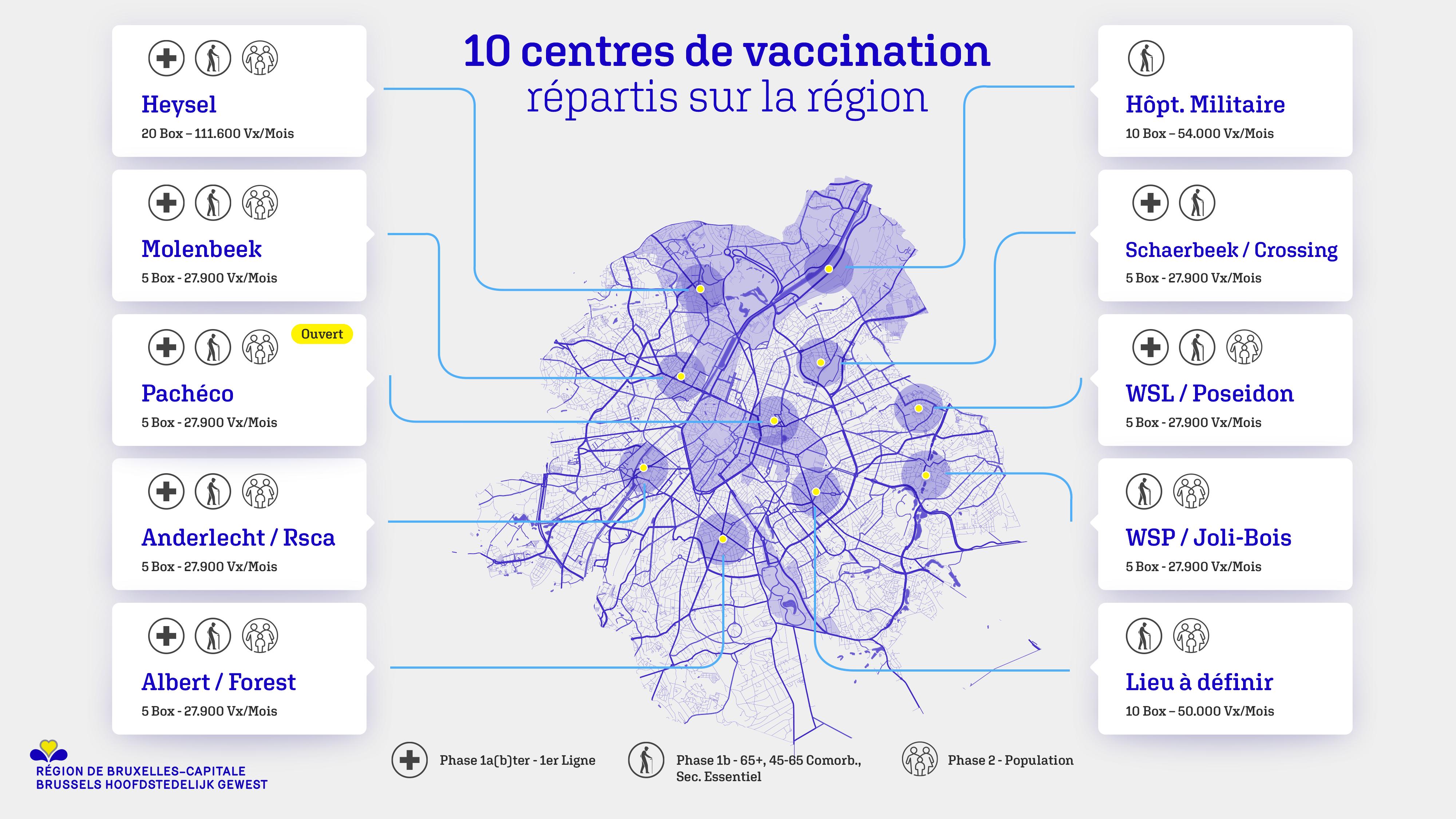 Le 10e centre de vaccination bruxellois sera situé à Uccle